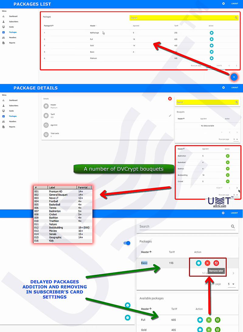 Packages in web billing of UMT LLC
